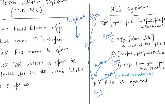Artificial-Intelligence-Natural-Language-Interface-Advantages -Disadvantages