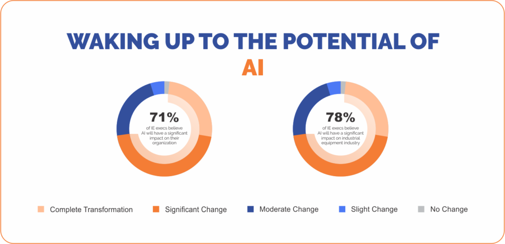 AI powered proxies can be deployed across the supply chain process
