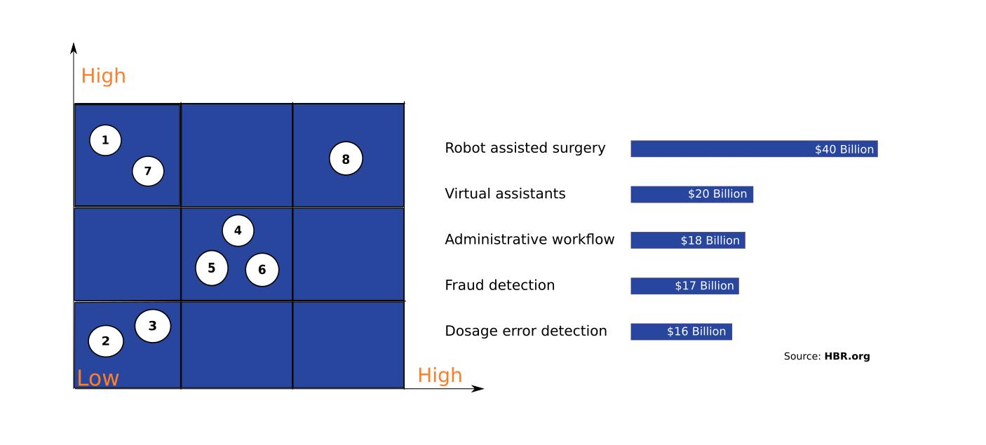 Proxzar-Artificial-Intelligence-applications-Booz-Allen-Chart-Featured-Graphic