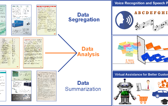 Building NLI using AI for effective data gathering and analysis.