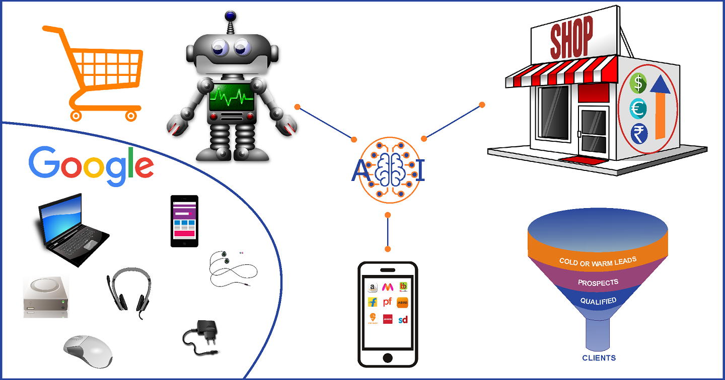 Using-AI-to-gather-competitive-intelligence