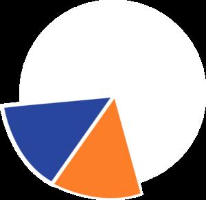 Proxzar.ai-Proxies-Incremental-Deployment