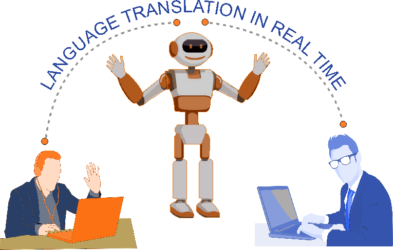 Language translation in real time