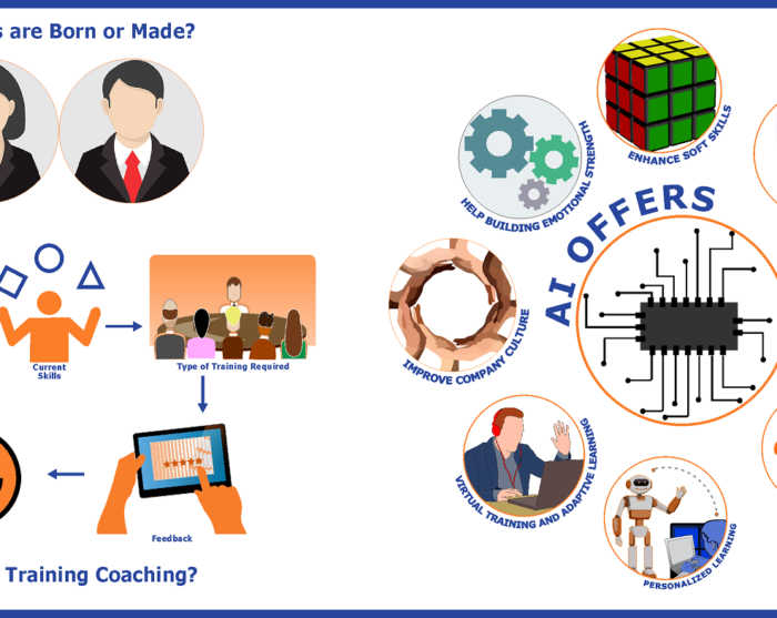 Using-AI-for-coaching-an-individual-in-multiple-skills