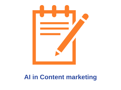 AI in cintent marketing