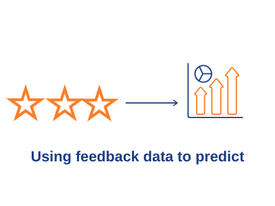 Using feedback data to predict
