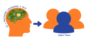 Proxzar.ai-Seven-ways-AI-can-help-sales-teams