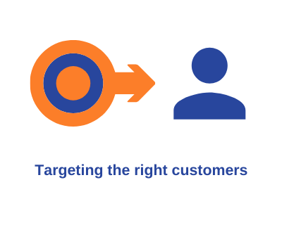AI for targeting the right customers