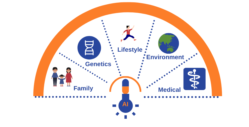 Proxzar.ai-Using-AI-to-identify-biomarkers