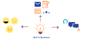 Proxzar.ai-Importance-of-NLP-for-businesses
