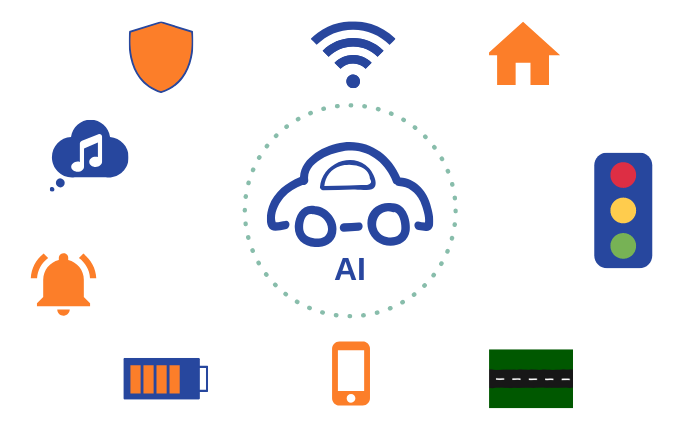 AI-and-M-applications-in-the-automobile-industry