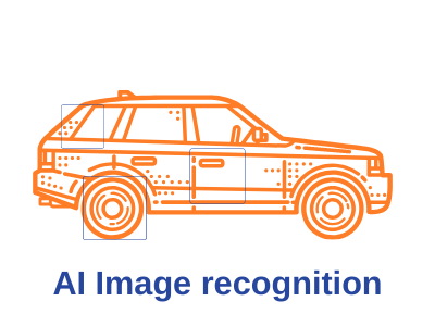 AI and ML Applications In Auto Industry