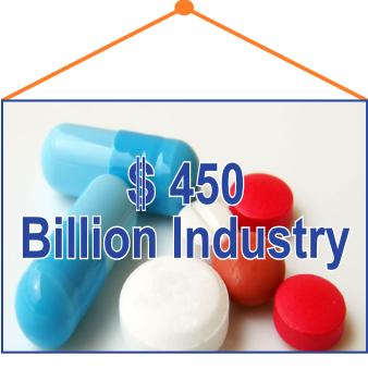 Pharma-Industry-Size